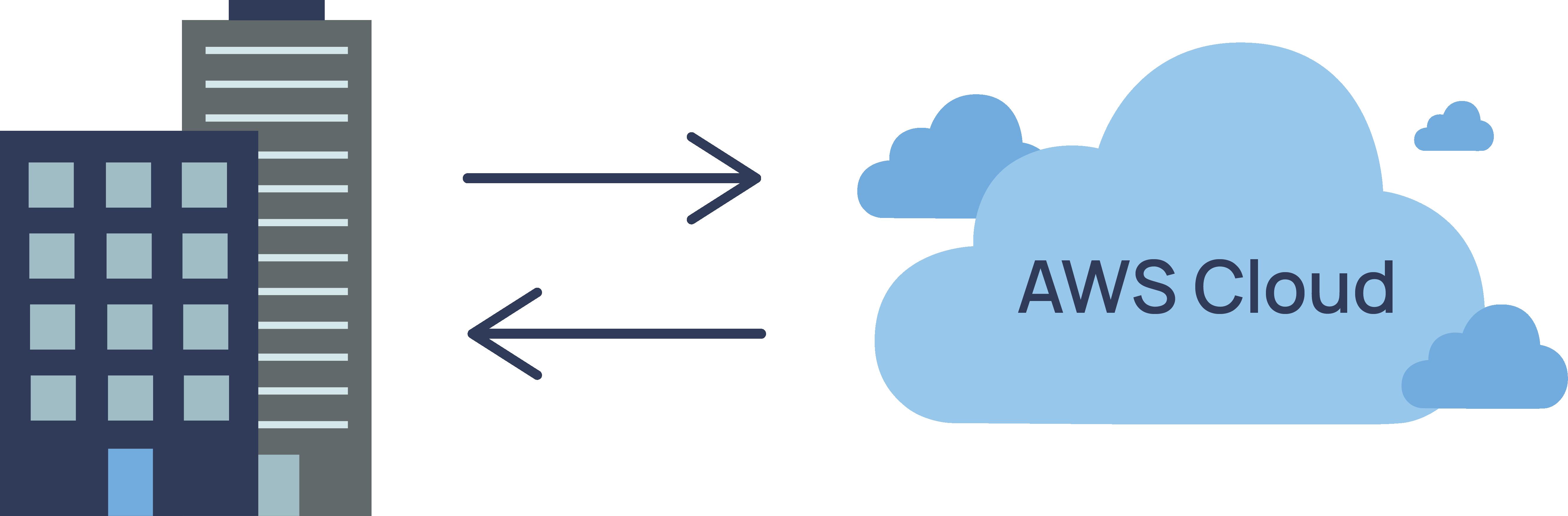 Cloud Migration Uturn Data Solutions